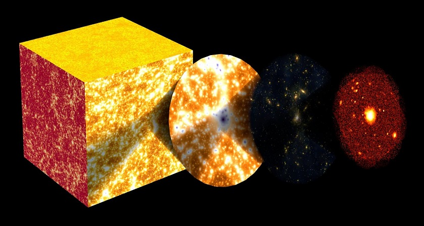 Germans deploy Cosmowebportal for cosmological simulations