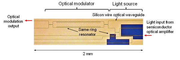 Figure 2. Prototype optical transmitter integrating light source and optical modulator