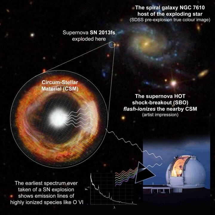 CAPTION Pre-supernova stars may show signs of instability for months before the big explosion.