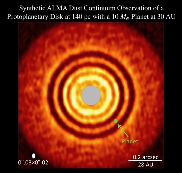 "This image, generated by the supercomputer model proposed in this study, simulates the evolution of a protoplanetary disk with one ""super-Earth."" It reveals similar features as the image of an actual disk such as HL Tauri observed with ALMA. (Image: Ruobing Dong)"