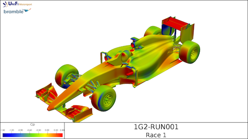 Winning aerodynamic design by a team of students at the University of Leicester – Team Mansell - in the inaugural race of the UniFi Motorsport international competition. Colour scale shows the surface distribution of the coefficient of static pressure over the car body. Image credit: Dr Aldo Rona, University of Leicester