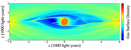 Heidelberg, Oxford researchers simulate complex gas motion in the center of the Milky Way