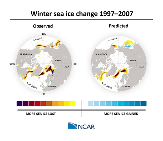 "The researchers tested how well they were able to predict winter sea ice changes by ""hindcasting"" past decades and then comparing their retrospective predictions to observations of what really happened. This image shows how the model stacked up to real life for the period of 1997–2007."