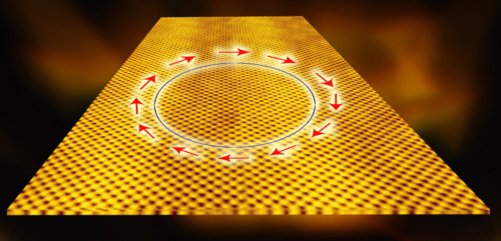 Electrons on the surface of a topological insulator can flow with little resistance. Their spin and direction are intimately related; the direction of the electron determines its spin and in turn is determined by it.